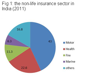 Life insurance: Protection story continues to play out